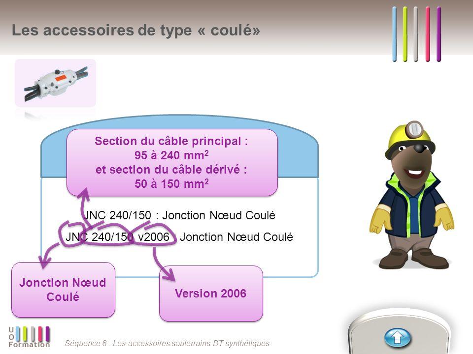 Séquence 6 : Les accessoires souterrains BT synthétiques Les accessoires de type « coulé» JNC 240/150 : Jonction Nœud Coulé JNC 240/150 v2006 : Joncti