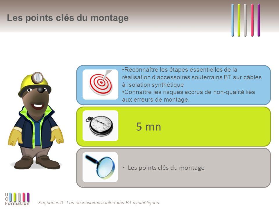 Séquence 6 : Les accessoires souterrains BT synthétiques Les points clés du montage Reconnaître les étapes essentielles de la réalisation daccessoires