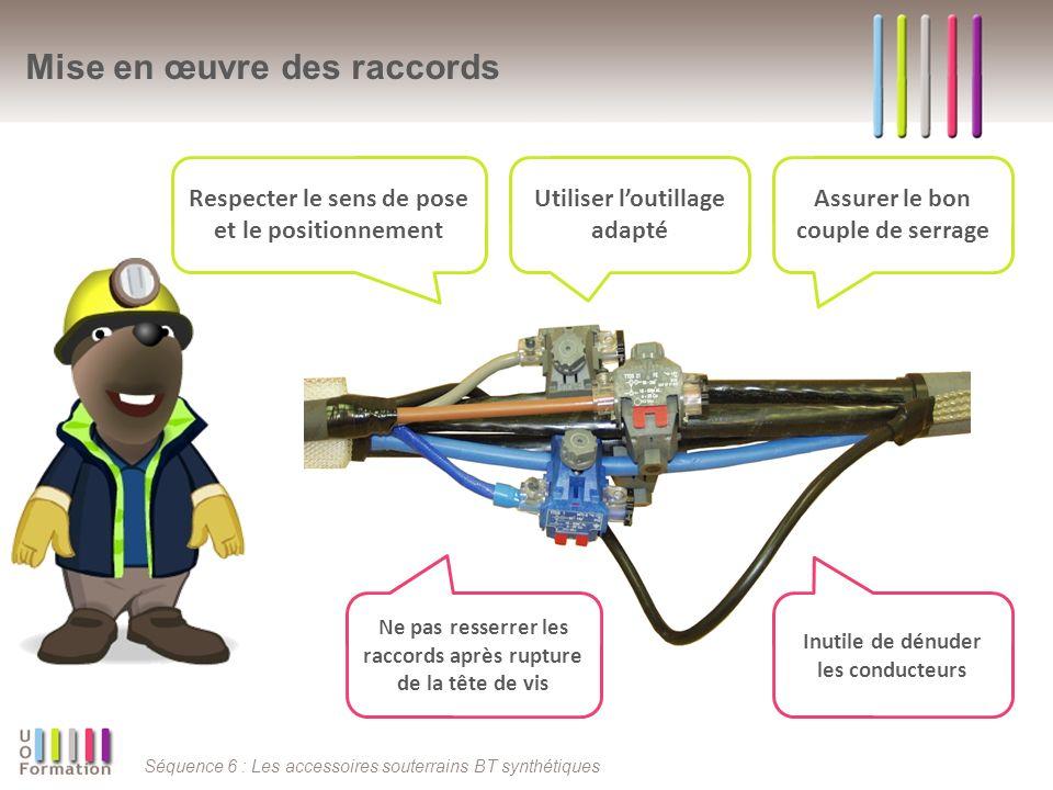 Séquence 6 : Les accessoires souterrains BT synthétiques Mise en œuvre des raccords Respecter le sens de pose et le positionnement Assurer le bon coup