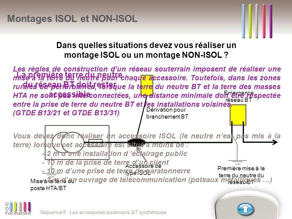 Séquence 6 : Les accessoires souterrains BT synthétiques Accessoire de type ISOL Dérivation pour branchement BT Emergence réseau BT Première mise à la