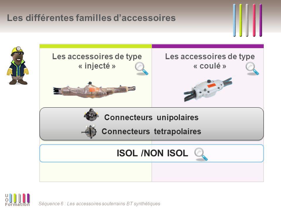 Séquence 6 : Les accessoires souterrains BT synthétiques Les accessoires de type « coulé » Les accessoires de type « injecté » Connecteurs unipolaires