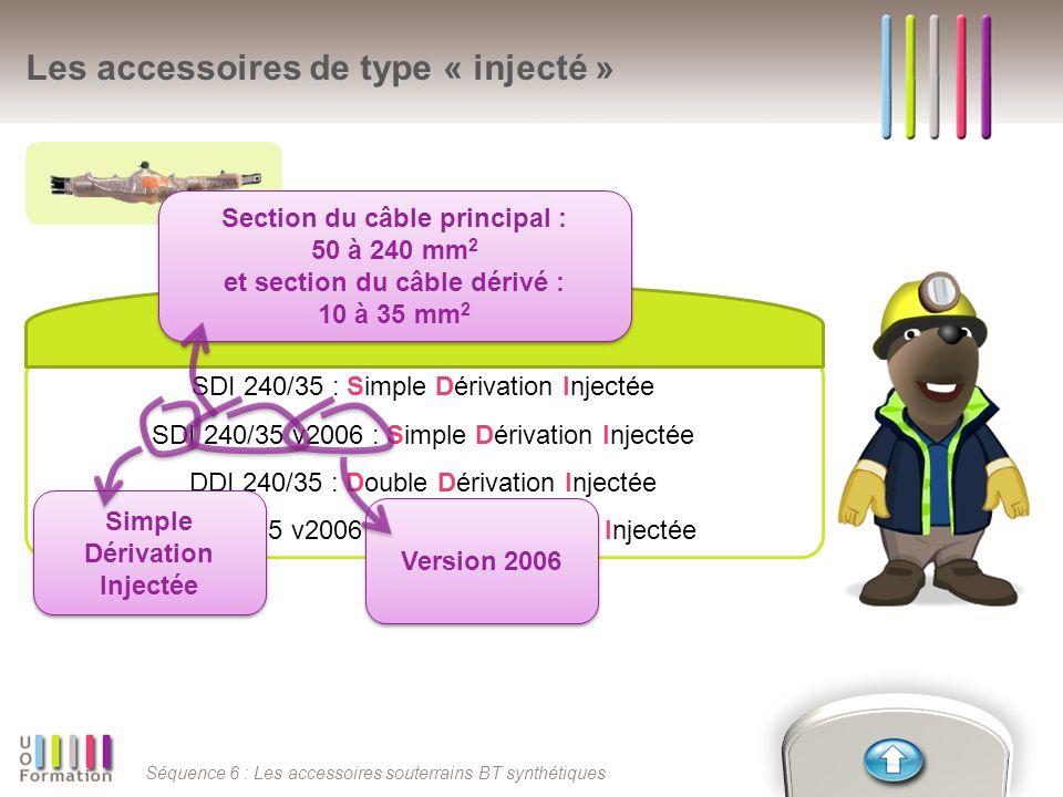 Séquence 6 : Les accessoires souterrains BT synthétiques Les accessoires de type « injecté » SDI 240/35 : Simple Dérivation Injectée SDI 240/35 v2006
