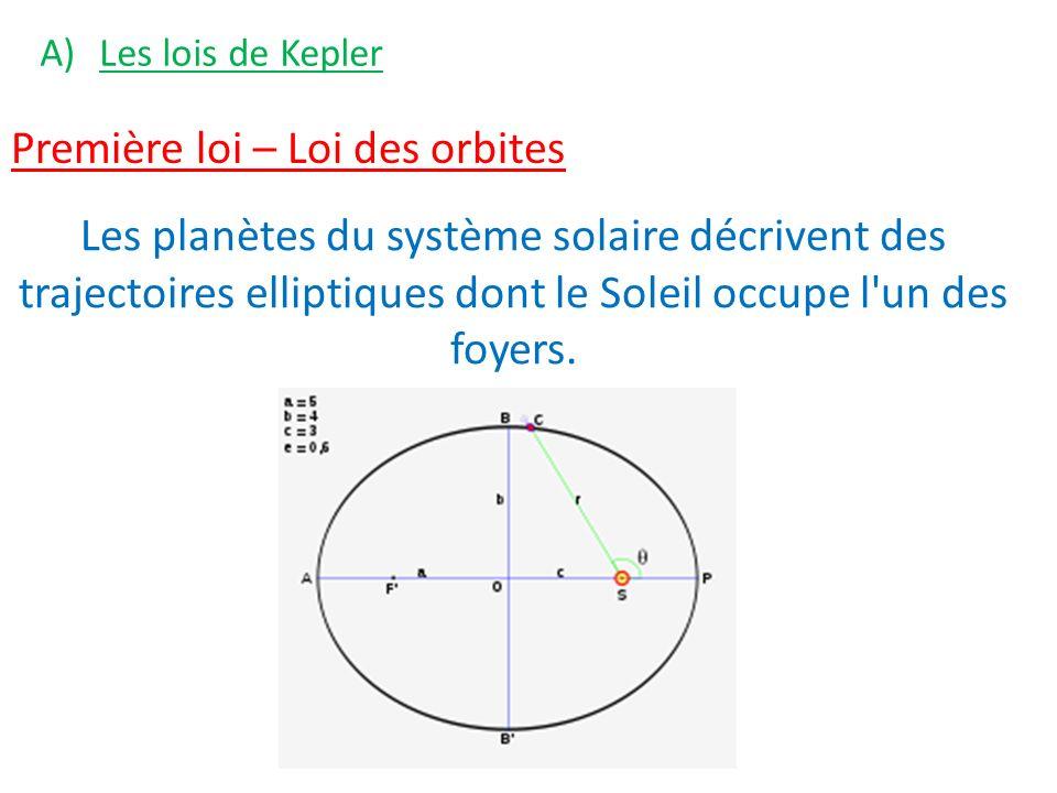 A)Les lois de Kepler Les planètes du système solaire décrivent des trajectoires elliptiques dont le Soleil occupe l'un des foyers. Première loi – Loi