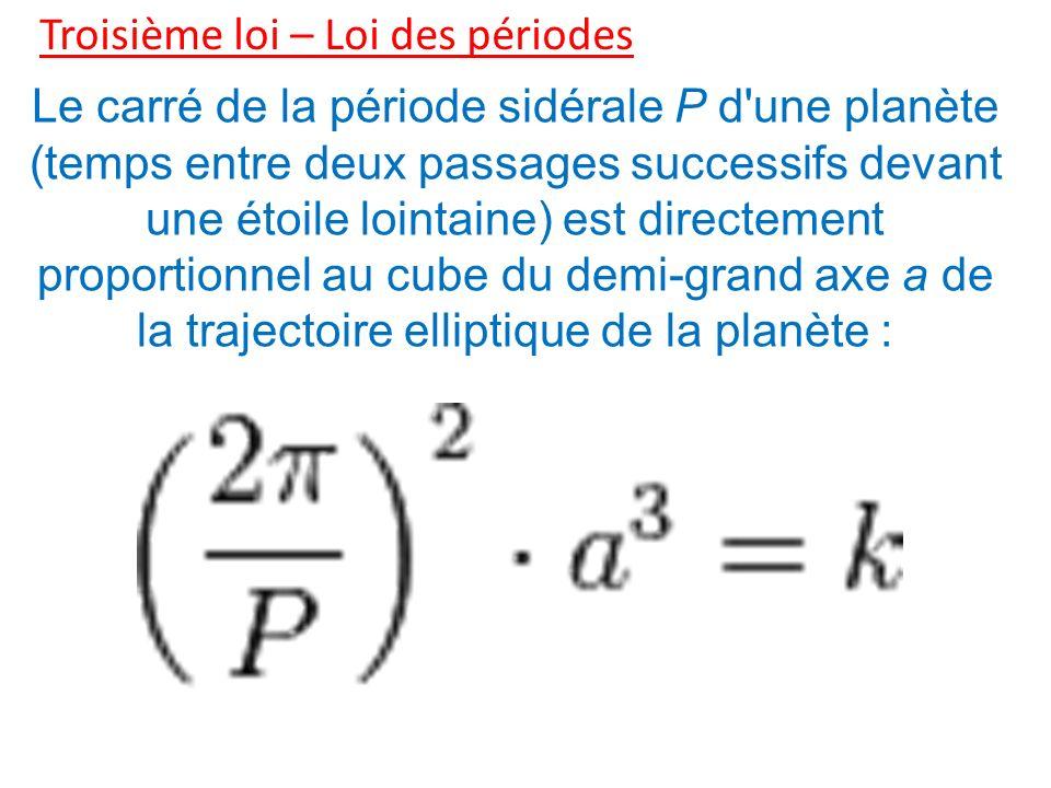 Troisième loi – Loi des périodes Le carré de la période sidérale P d une planète (temps entre deux passages successifs devant une étoile lointaine) est directement proportionnel au cube du demi-grand axe a de la trajectoire elliptique de la planète :