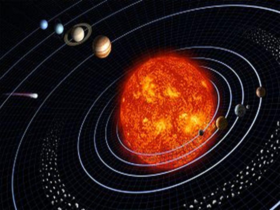 II- La force gravitationnelle entre la Terre et le Soleil Toute force est symbolisée par un vecteur (voir schéma).