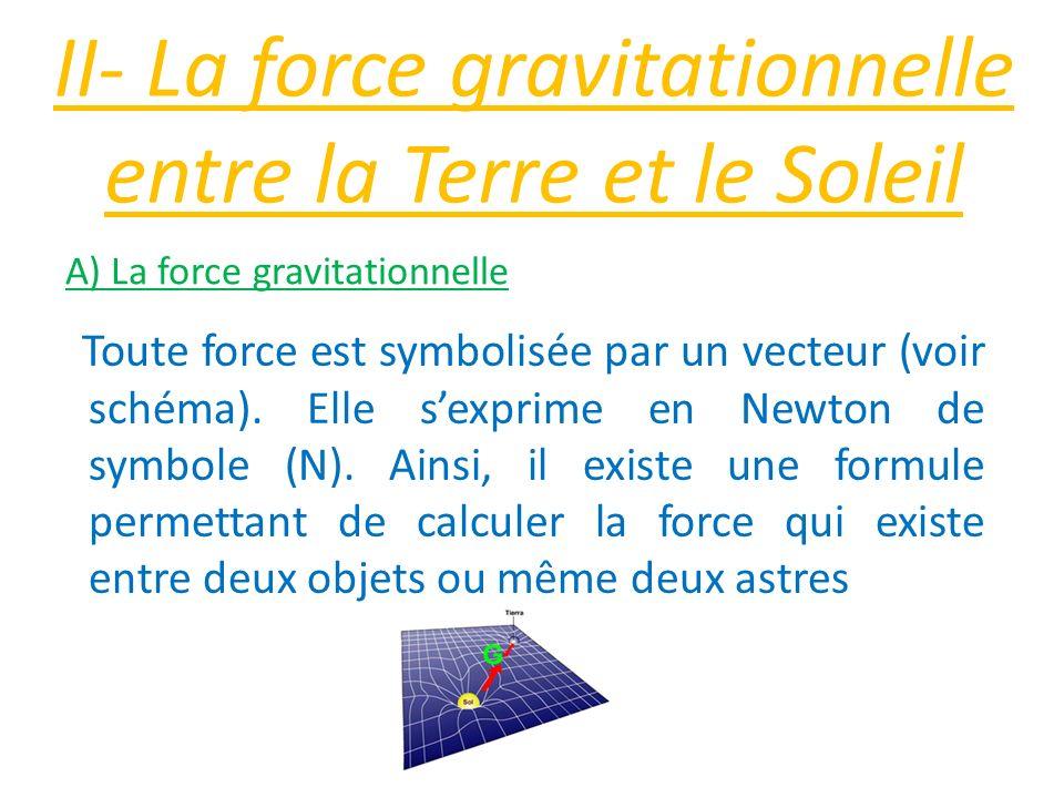 Voici cette formule : F = - G x (m1 x m2) / D² F = étant la force gravitationnelle exercée par le corps 1 sur le corps 2 (en newton ou m·kg·s2); G = la constante gravitationnelle, qui vaut 6,6742×10-11 N·m2·kg2 (ou m3·kg1·s2); m1 et m2 = les masses des deux corps en présence (en kilogrammes) ; D = la distance entre les deux corps (en mètre); Remarque : Le signe négatif indique que le corps 1 est attiré par le corps 2