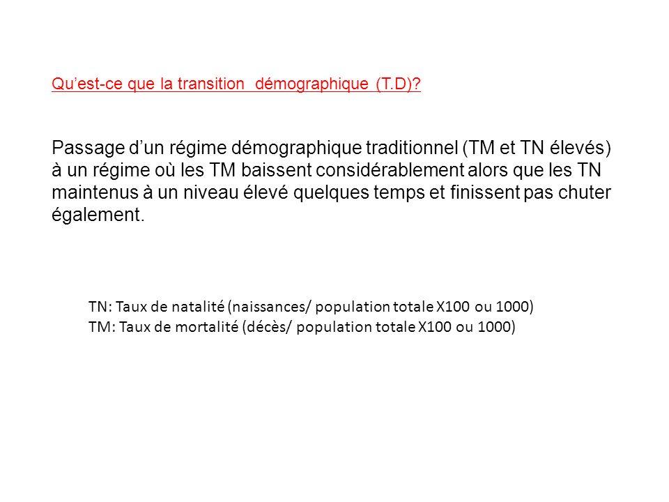 Quest-ce que la transition démographique (T.D)? Passage dun régime démographique traditionnel (TM et TN élevés) à un régime où les TM baissent considé