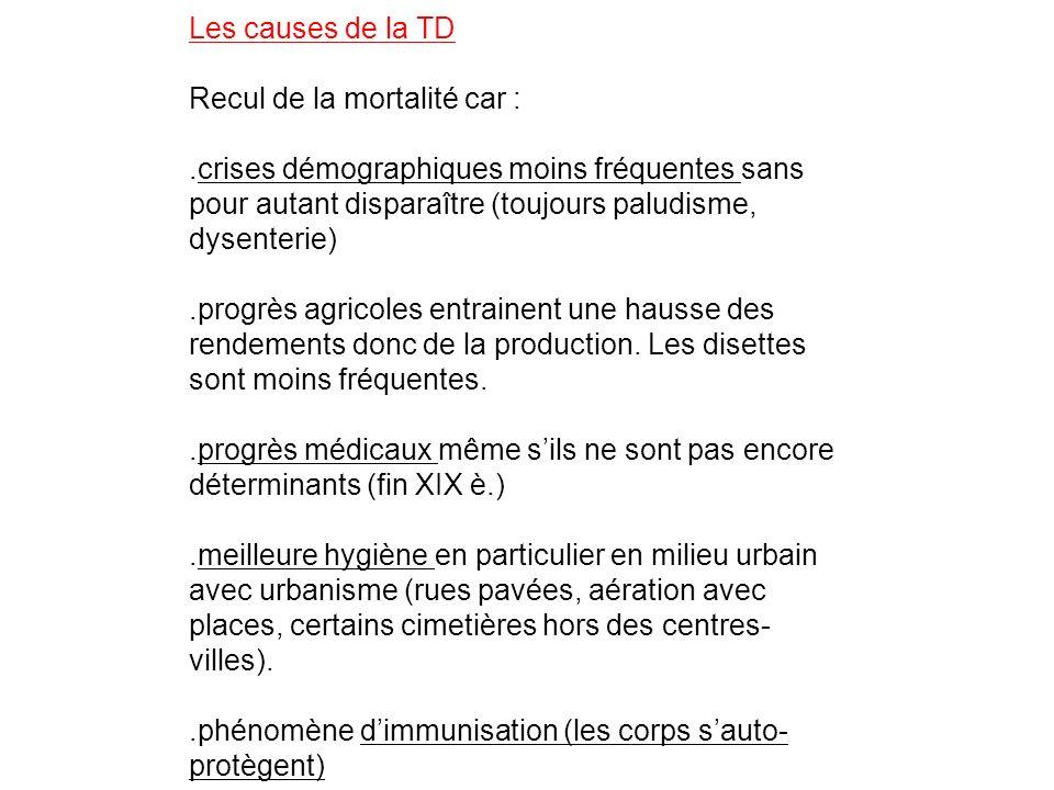 Les causes de la TD Recul de la mortalité car :.crises démographiques moins fréquentes sans pour autant disparaître (toujours paludisme, dysenterie).p