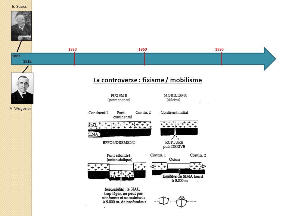E. Suess 1883 A. Wegener 1912 193019601990 La controverse : fixisme / mobilisme