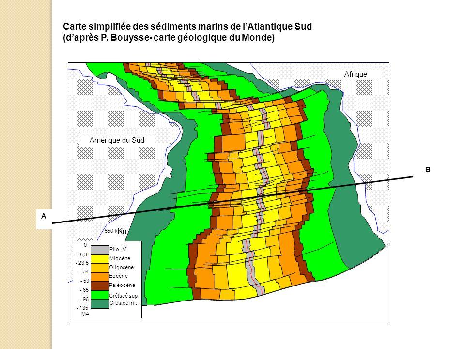 Crétacé sup. Crétacé inf. Plio-IV - 5,3 Miocène Oligocène Eocène Paléocène - 23,5 - 34 - 53 - 65 - 96 - 135 MA 0 550 km Amérique du Sud Afrique A B Km
