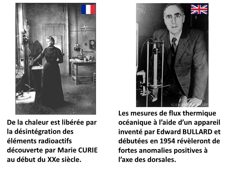 De la chaleur est libérée par la désintégration des éléments radioactifs découverte par Marie CURIE au début du XXe siècle. Les mesures de flux thermi