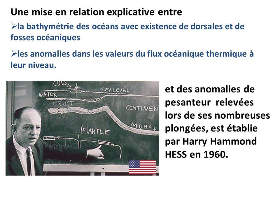 Une mise en relation explicative entre la bathymétrie des océans avec existence de dorsales et de fosses océaniques les anomalies dans les valeurs du