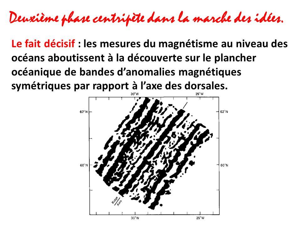Le fait décisif : les mesures du magnétisme au niveau des océans aboutissent à la découverte sur le plancher océanique de bandes danomalies magnétique