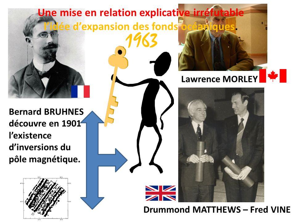 Lawrence MORLEY Drummond MATTHEWS – Fred VINE Bernard BRUHNES découvre en 1901 lexistence dinversions du pôle magnétique. 1963 Une mise en relation ex