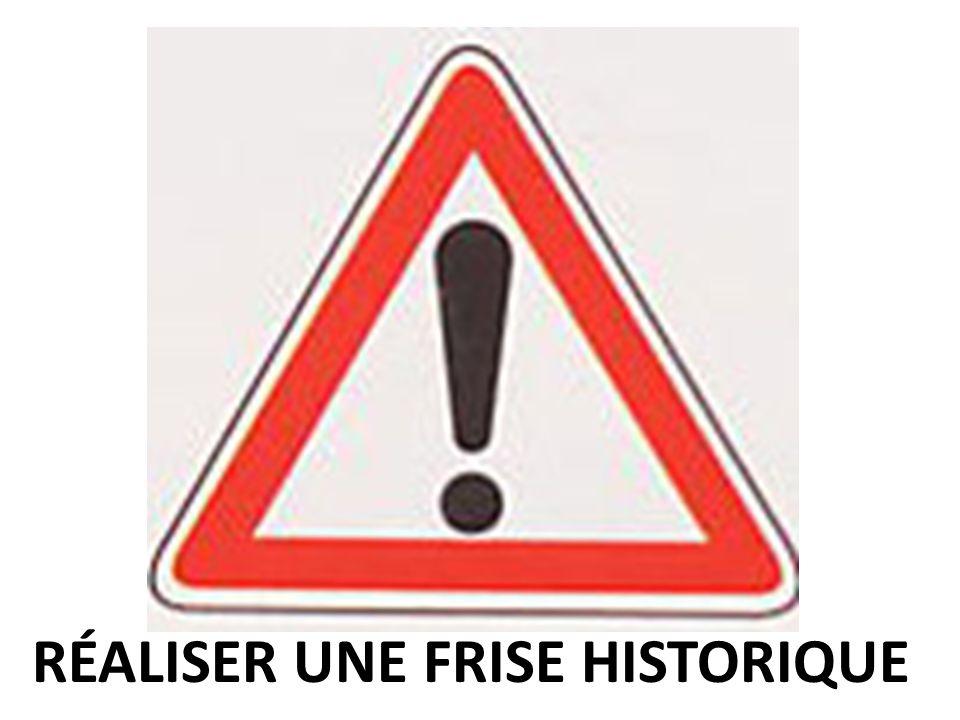 RÉALISER UNE FRISE HISTORIQUE