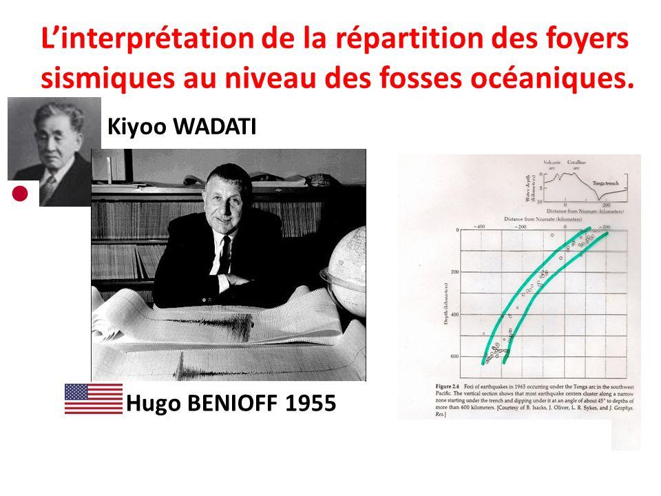 Linterprétation de la répartition des foyers sismiques au niveau des fosses océaniques. Kiyoo WADATI 1930 Hugo BENIOFF 1955