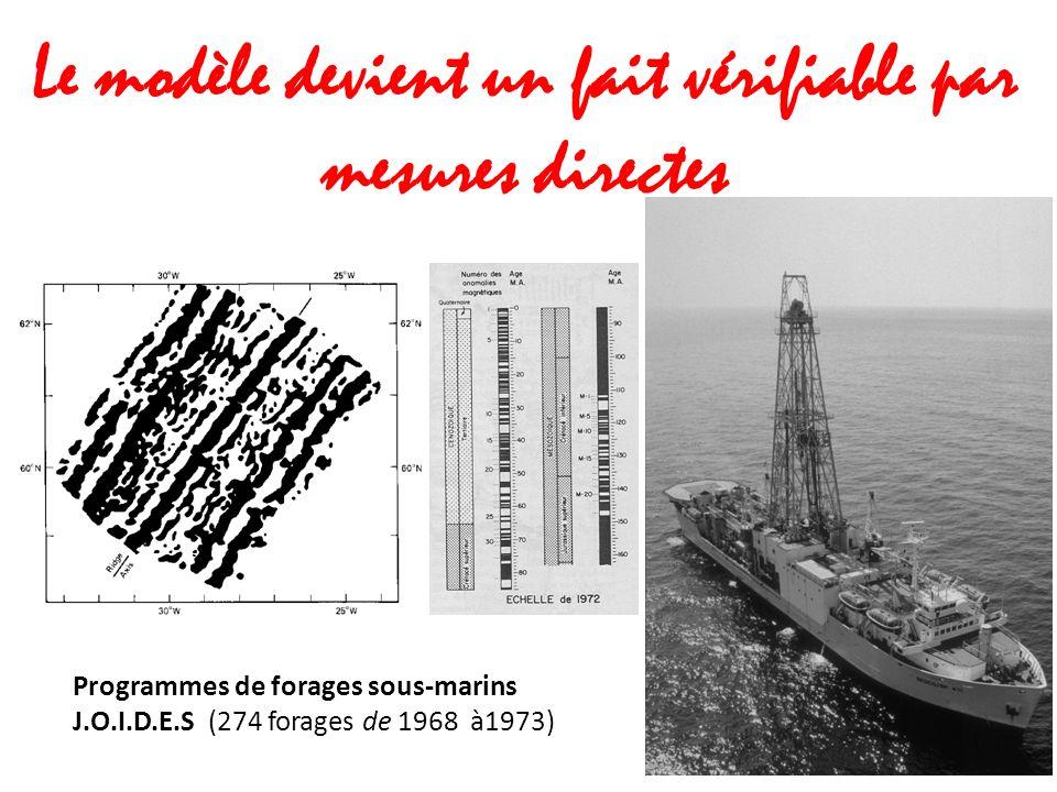 Le modèle devient un fait vérifiable par mesures directes Programmes de forages sous-marins J.O.I.D.E.S (274 forages de 1968 à1973)