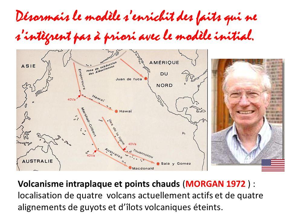 Désormais le modèle senrichit des faits qui ne sintègrent pas à priori avec le modèle initial. 40Ma Volcanisme intraplaque et points chauds (MORGAN 19