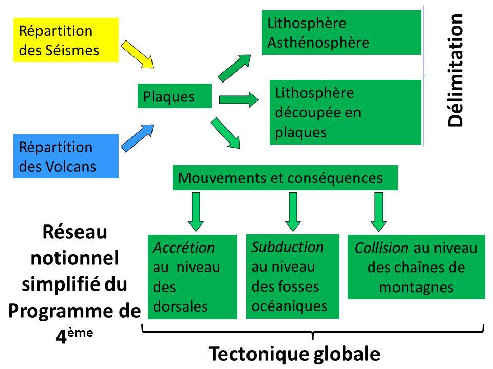 Plaques Lithosphère découpée en plaques Mouvements et conséquences Répartition des Séismes Répartition des Volcans Réseau notionnel simplifié du Progr