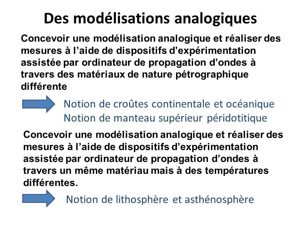 Des modélisations analogiques Concevoir une modélisation analogique et réaliser des mesures à laide de dispositifs dexpérimentation assistée par ordin