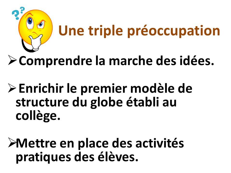 Une triple préoccupation Comprendre la marche des idées. Enrichir le premier modèle de structure du globe établi au collège. Mettre en place des activ
