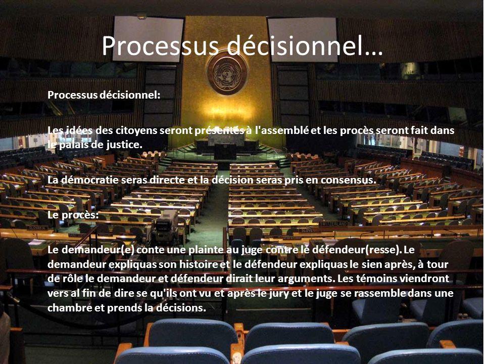 Processus décisionnel… Processus décisionnel: Les idées des citoyens seront présentés à l assemblé et les procès seront fait dans le palais de justice.