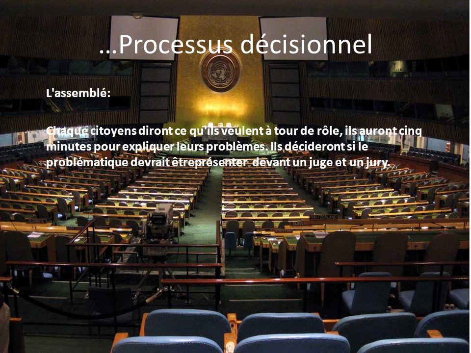 …Processus décisionnel L assemblé: Chaque citoyens diront ce qu ils veulent à tour de rôle, ils auront cinq minutes pour expliquer leurs problèmes.