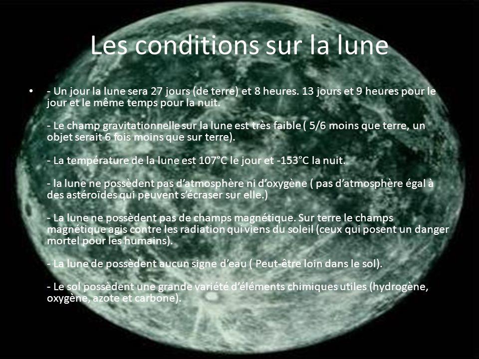 Les conditions sur la lune - Un jour la lune sera 27 jours (de terre) et 8 heures.