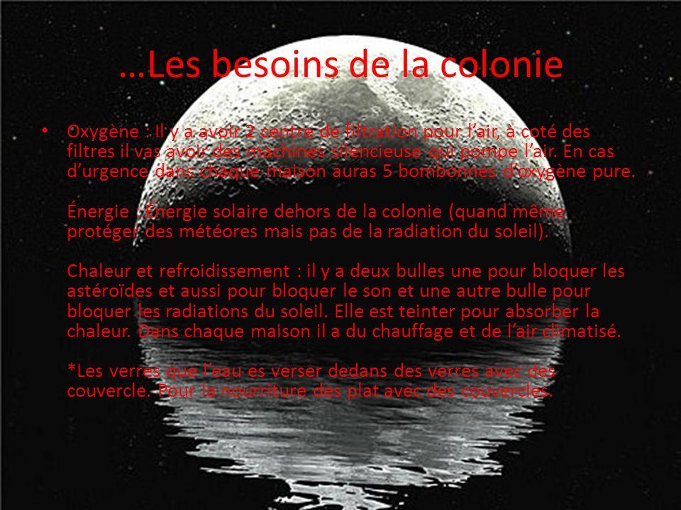 …Les besoins de la colonie Oxygène : Il y a avoir 2 centre de filtration pour lair, à coté des filtres il vas avoir des machines silencieuse qui pompe lair.