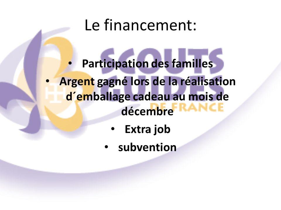 Le financement: Participation des familles Argent gagné lors de la réalisation d´emballage cadeau au mois de décembre Extra job subvention