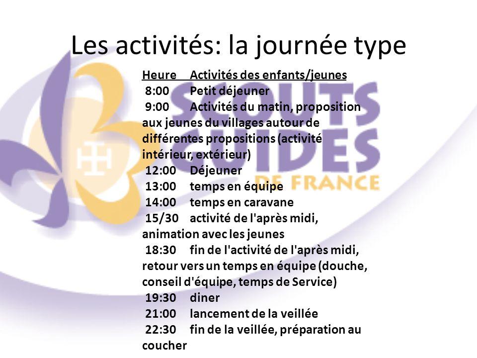 Les activités: la journée type HeureActivités des enfants/jeunes 8:00Petit déjeuner 9:00Activités du matin, proposition aux jeunes du villages autour