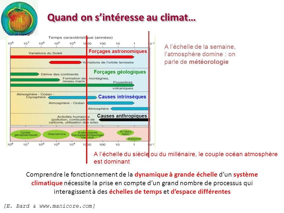 Quand on sintéresse au climat… [E. Bard & www.manicore.com] A léchelle de la semaine, latmosphère domine : on parle de météorologie A léchelle du sièc