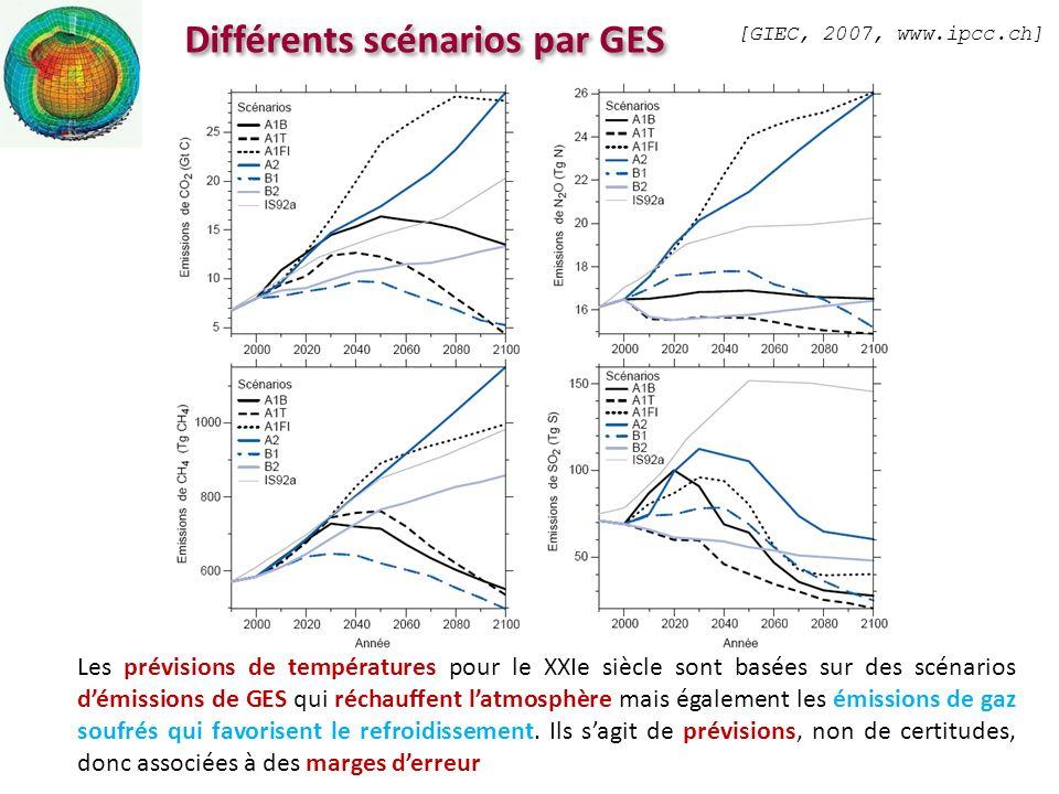 Différents scénarios par GES [GIEC, 2007, www.ipcc.ch] Les prévisions de températures pour le XXIe siècle sont basées sur des scénarios démissions de