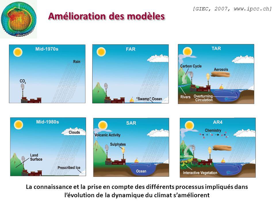 Amélioration des modèles La connaissance et la prise en compte des différents processus impliqués dans lévolution de la dynamique du climat samélioren