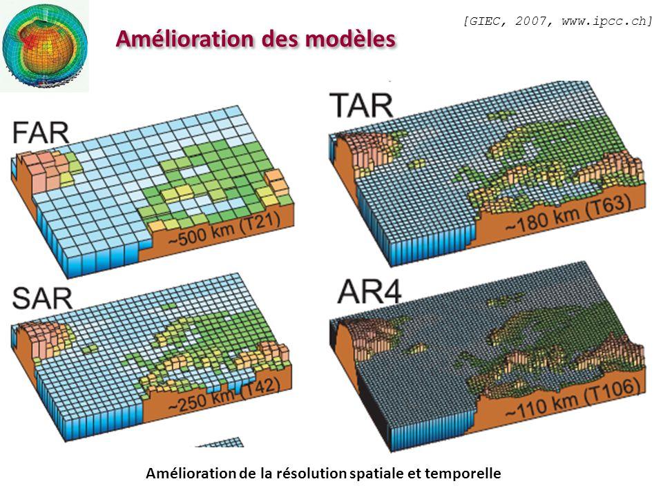 Amélioration des modèles Amélioration de la résolution spatiale et temporelle [GIEC, 2007, www.ipcc.ch]