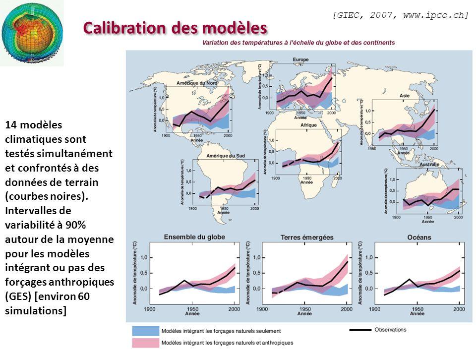 Calibration des modèles 14 modèles climatiques sont testés simultanément et confrontés à des données de terrain (courbes noires). Intervalles de varia