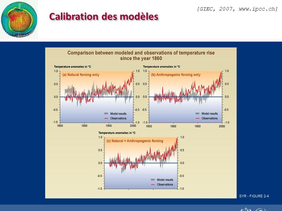 Calibration des modèles [GIEC, 2007, www.ipcc.ch]