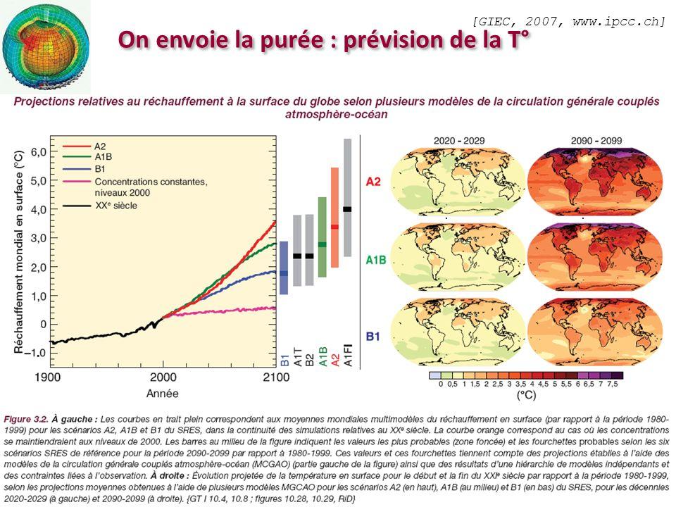 On envoie la purée : prévision de la T° [GIEC, 2007, www.ipcc.ch]