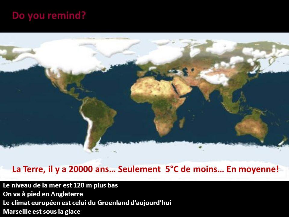 JanvierMarsAvrilMaiJuilletAout La Terre, il y a 20000 ans… Seulement 5°C de moins… En moyenne! Le niveau de la mer est 120 m plus bas On va à pied en
