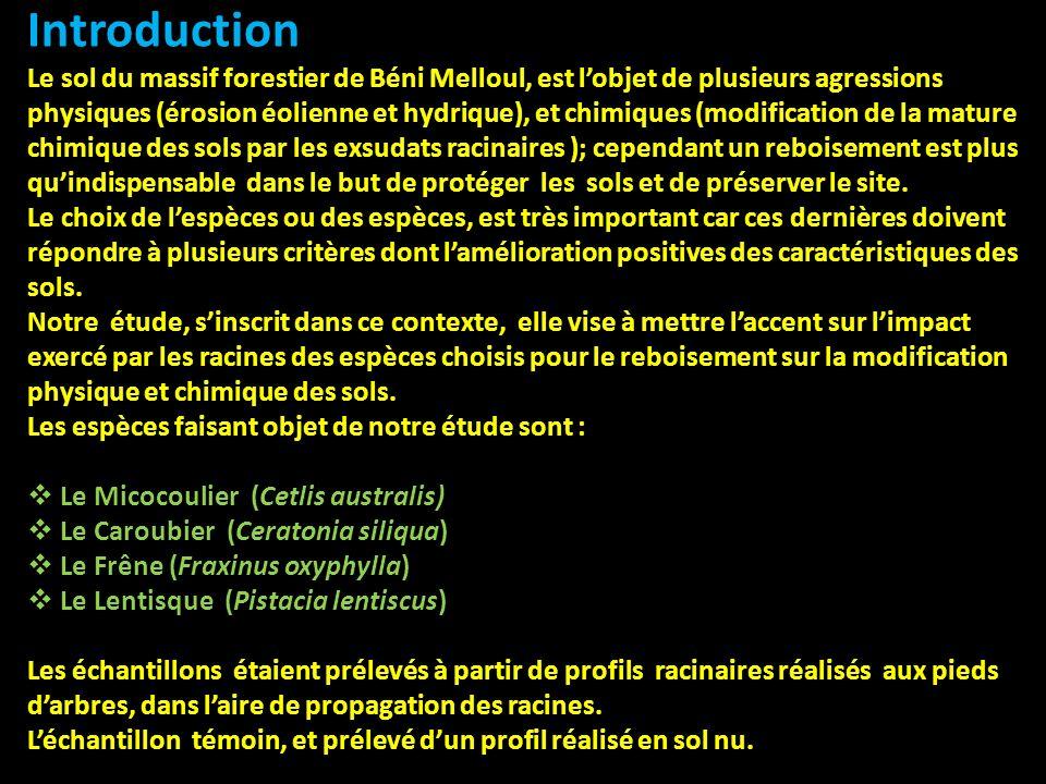 Introduction Le sol du massif forestier de Béni Melloul, est lobjet de plusieurs agressions physiques (érosion éolienne et hydrique), et chimiques (mo