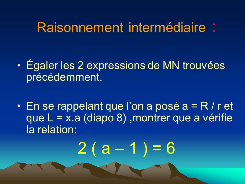 Raisonnement intermédiaire : Égaler les 2 expressions de MN trouvées précédemment.