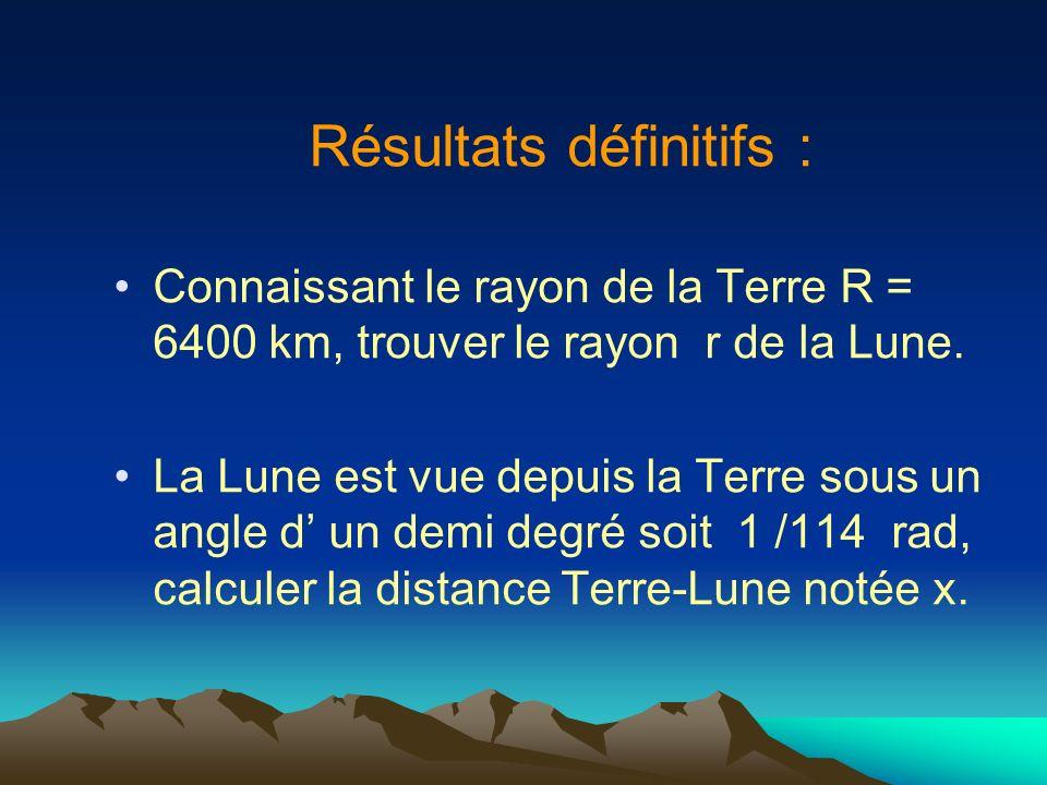 Résultats définitifs : Connaissant le rayon de la Terre R = 6400 km, trouver le rayon r de la Lune.