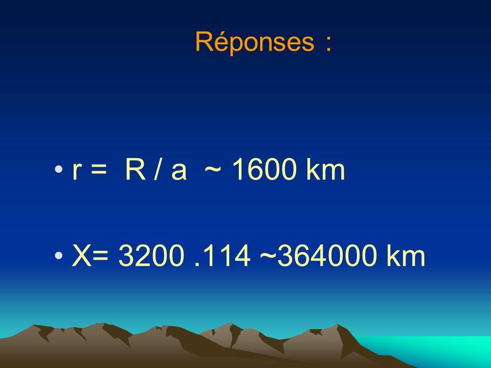 Réponses : r = R / a ~ 1600 km X= 3200.114 ~364000 km