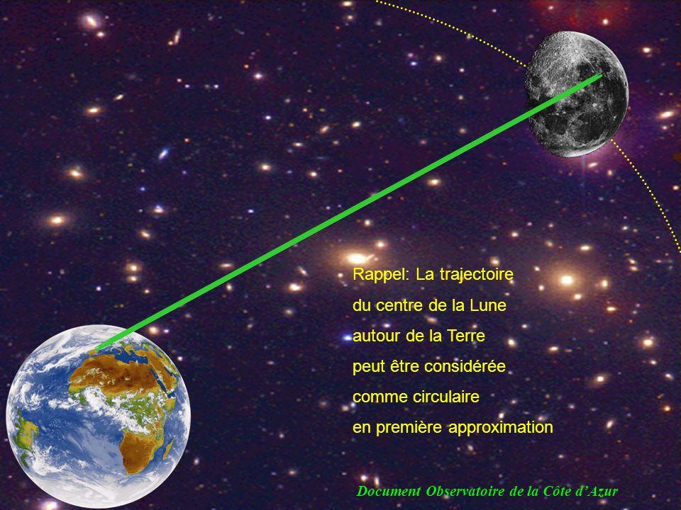 Document Observatoire de la Côte dAzur Rappel: La trajectoire du centre de la Lune autour de la Terre peut être considérée comme circulaire en première approximation