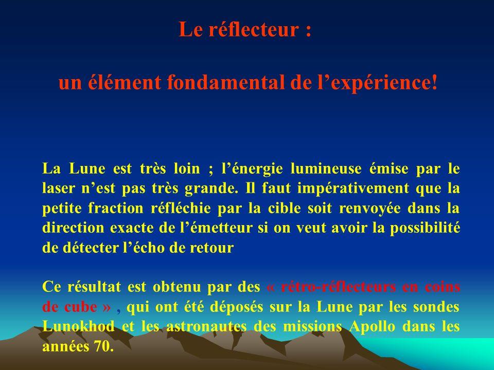 Le réflecteur : un élément fondamental de lexpérience.