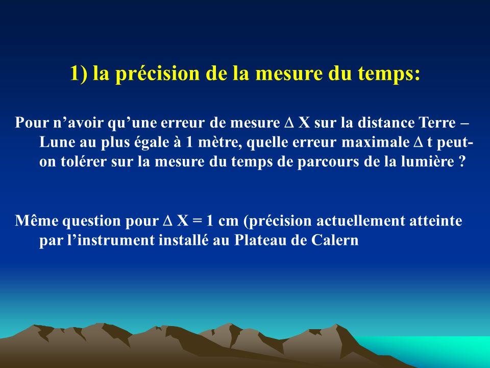 1) la précision de la mesure du temps: Pour navoir quune erreur de mesure X sur la distance Terre – Lune au plus égale à 1 mètre, quelle erreur maximale t peut- on tolérer sur la mesure du temps de parcours de la lumière .