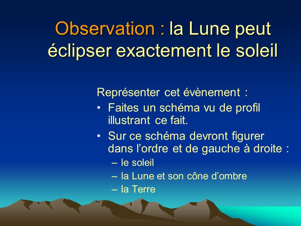 Observation : la Lune peut éclipser exactement le soleil Représenter cet évènement : Faites un schéma vu de profil illustrant ce fait.