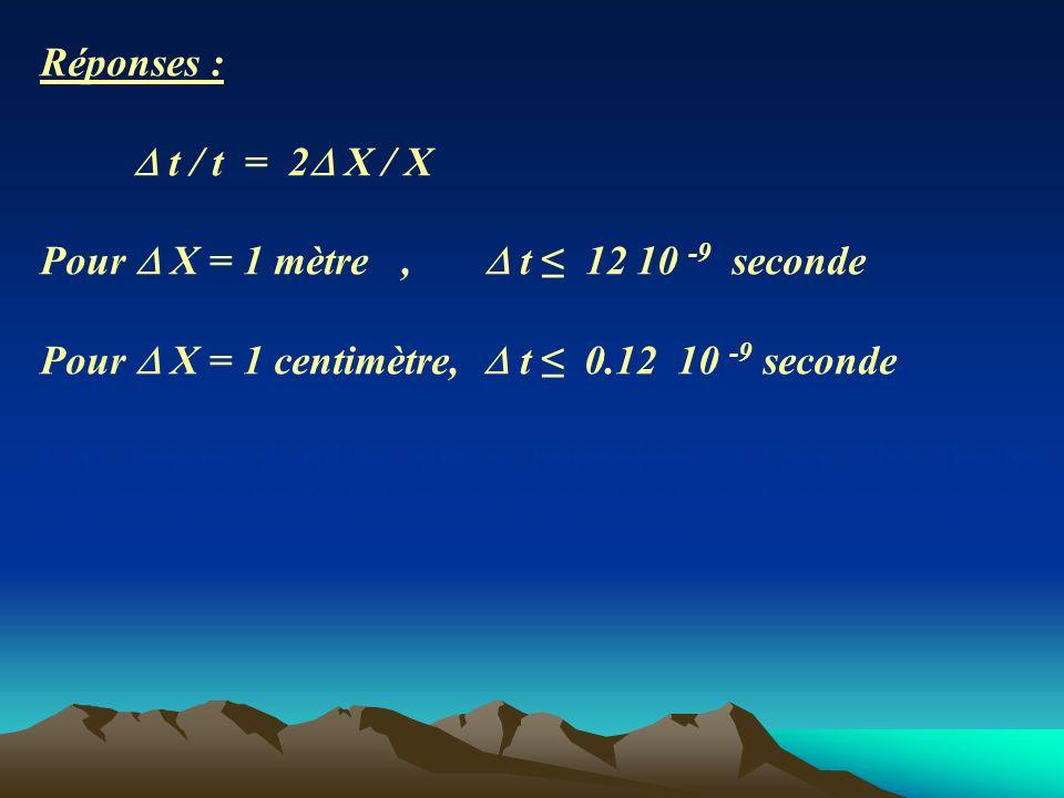 Réponses : t / t = 2 X / X Pour X = 1 mètre, t 12 10 -9 seconde Pour X = 1 centimètre, t 0.12 10 -9 seconde Ceci impose dutiliser des « impulsions » laser (des flashes extrêmement brefs de lumière, permettant un chronométrage très précis grâce à une électronique très rapide.