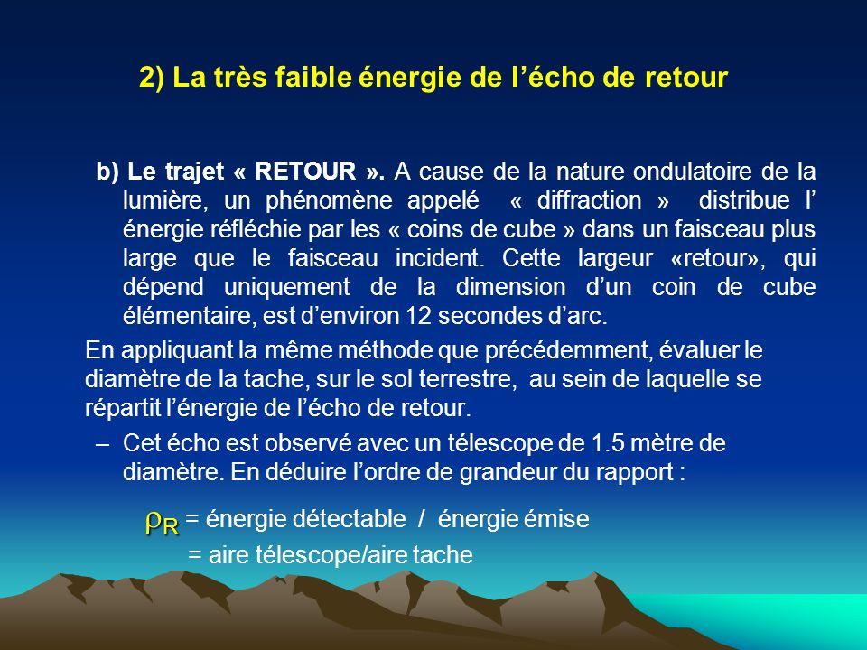 b) Le trajet « RETOUR ».