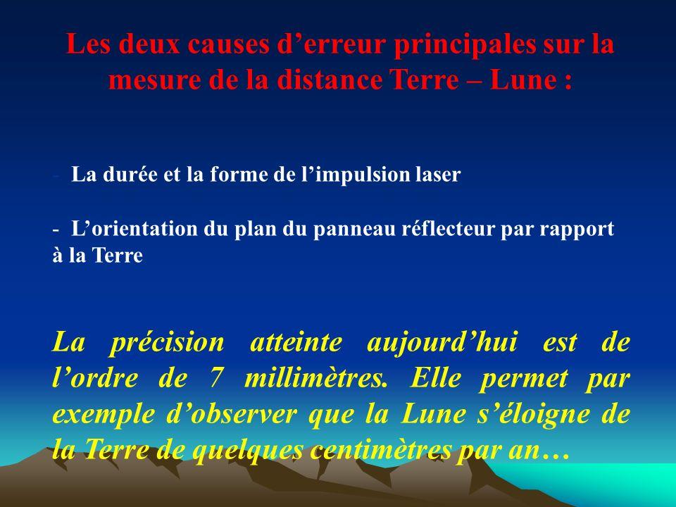 Les deux causes derreur principales sur la mesure de la distance Terre – Lune : - La durée et la forme de limpulsion laser - Lorientation du plan du panneau réflecteur par rapport à la Terre La précision atteinte aujourdhui est de lordre de 7 millimètres.